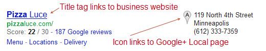 google plus listing